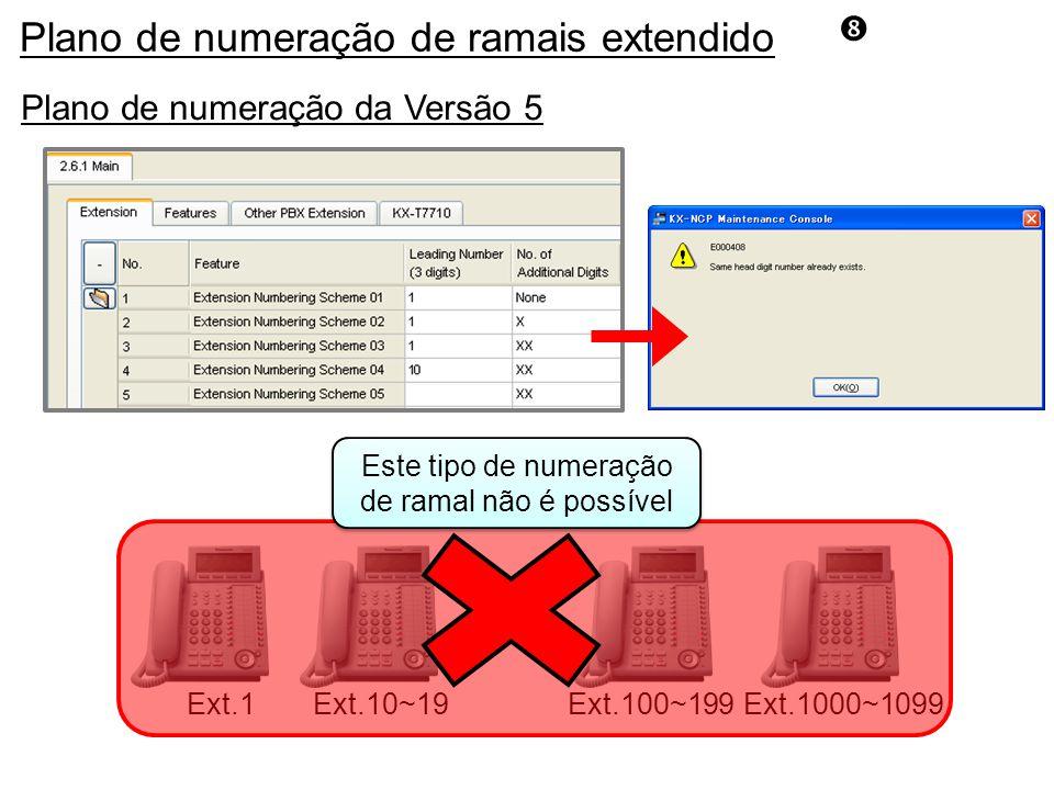 Plano de numeração de ramais extendido Plano de numeração da Versão 5 Ext.1000~1099Ext.1Ext.10~19Ext.100~199 Este tipo de numeração de ramal não é possível