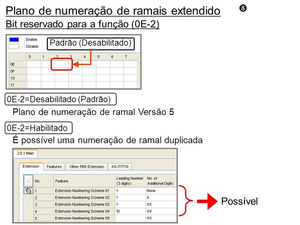Padrão (Desabilitado) Plano de numeração de ramal Versão 5 0E-2=Habilitado 0E-2=Desabilitado (Padrão) É possível uma numeração de ramal duplicada Bit reservado para a função (0E-2) Possível Plano de numeração de ramais extendido
