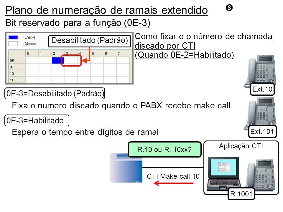 Espera o tempo entre dígitos de ramal Desabilitado (Padrão) Bit reservado para a função (0E-3) Aplicação CTI Ext.10 R.1001 CTI Make call 10 Ext.101 Como fixar o o número de chamada discado por CTI (Quando 0E-2=Habilitado) Fixa o numero discado quando o PABX recebe make call 0E-3=Habilitado 0E-3=Desabilitado (Padrão) R.10 ou R.