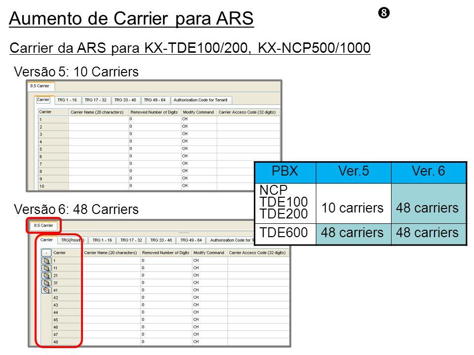 Aumento de Carrier para ARS Carrier da ARS para KX-TDE100/200, KX-NCP500/1000 Versão 6: 48 Carriers Versão 5: 10 Carriers PBXVer.5Ver.