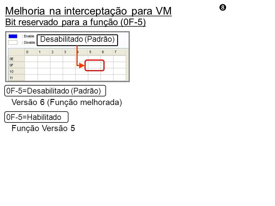 Desabilitado (Padrão) 0F-5=Habilitado 0F-5=Desabilitado (Padrão) Versão 6 (Função melhorada) Bit reservado para a função (0F-5) Função Versão 5 Melhoria na interceptação para VM