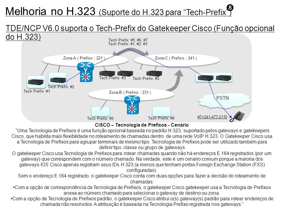 Melhoria no H.323 (Suporte do H.323 para Tech-Prefix ) TDE/NCP V6.0 suporta o Tech-Prefix do Gatekeeper Cisco (Função opcional do H.323) CISCO – Tecnologia de Prefixos - Cenário Uma Tecnologia de Prefixos é uma função opcional baseada no padrão H.323, suportado pelos gateways e gatekeepers Cisco, que habilita mais flexibilidade no roteamento de chamadas dentro de uma rede VoIP H.323.