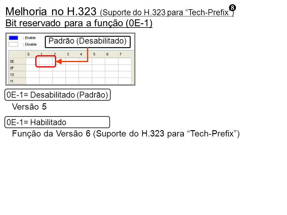 Bit reservado para a função (0E-1) Padrão (Desabilitado) 0E-1= Habilitado 0E-1= Desabilitado (Padrão) Função da Versão 6 (Suporte do H.323 para Tech-Prefix ) Versão 5 Melhoria no H.323 (Suporte do H.323 para Tech-Prefix )