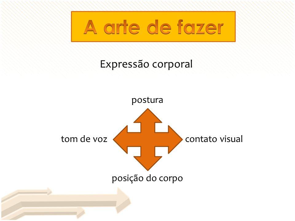 postura contato visualtom de voz posição do corpo Expressão corporal
