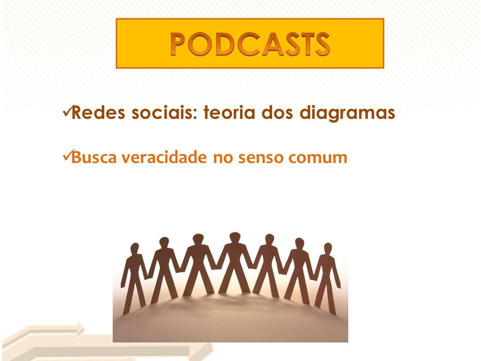 Redes sociais: teoria dos diagramas Busca veracidade no senso comum