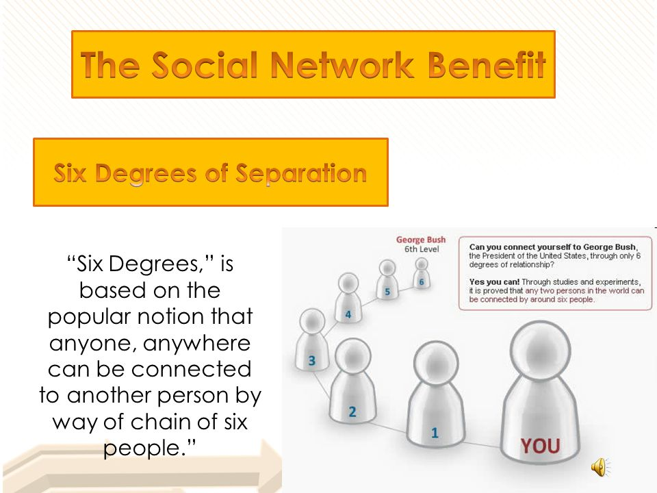 Six Degrees, is based on the popular notion that anyone, anywhere can be connected to another person by way of chain of six people.