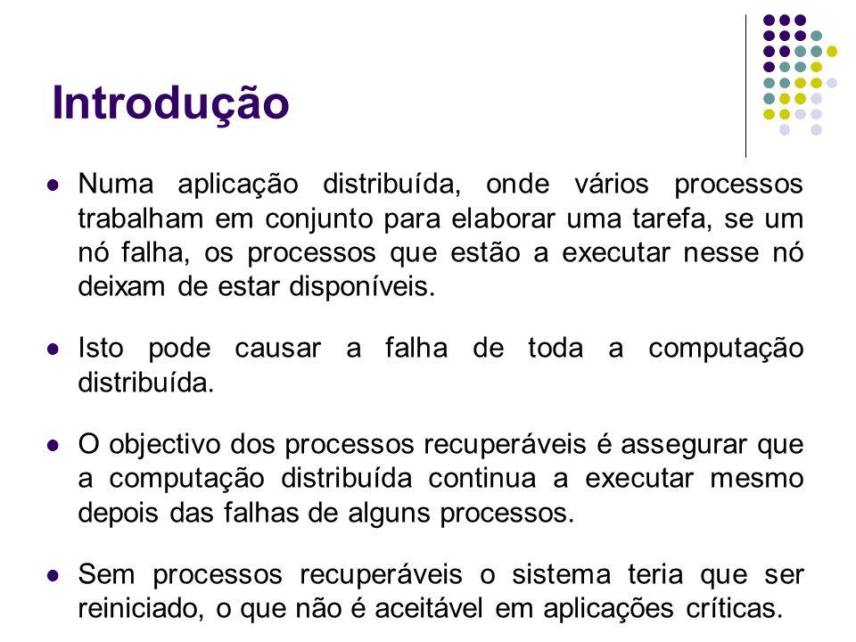 Introdução Numa aplicação distribuída, onde vários processos trabalham em conjunto para elaborar uma tarefa, se um nó falha, os processos que estão a executar nesse nó deixam de estar disponíveis.