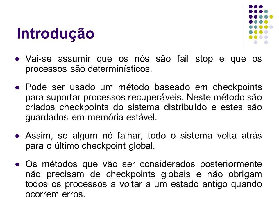 Introdução Vai-se assumir que os nós são fail stop e que os processos são determinísticos.