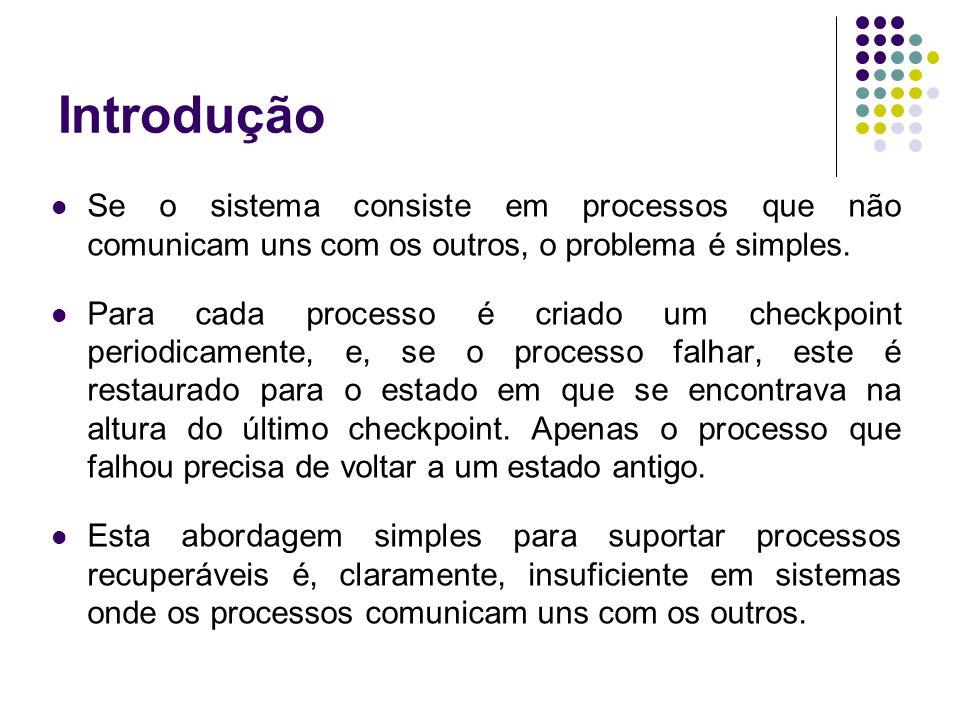 Introdução Se o sistema consiste em processos que não comunicam uns com os outros, o problema é simples.