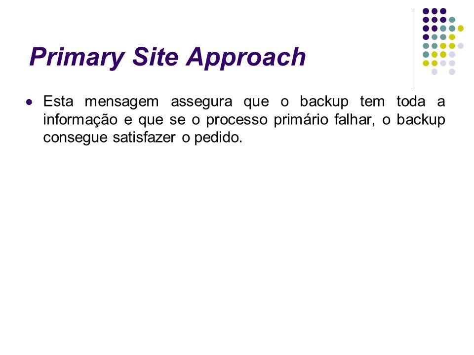 Primary Site Approach Esta mensagem assegura que o backup tem toda a informação e que se o processo primário falhar, o backup consegue satisfazer o pedido.