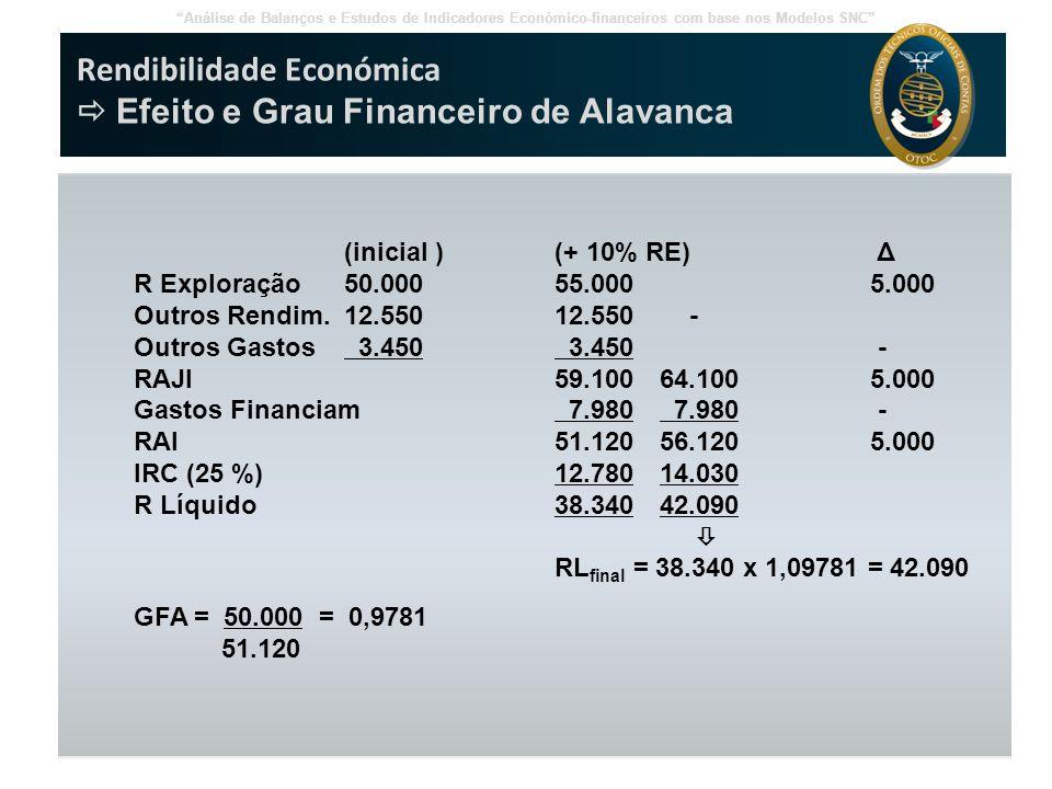"""Análise de Balanços e Estudos de Indicadores Económico-financeiros com base nos Modelos SNC"" Rendibilidade Económica  Efeito e Grau Financeiro de Al"