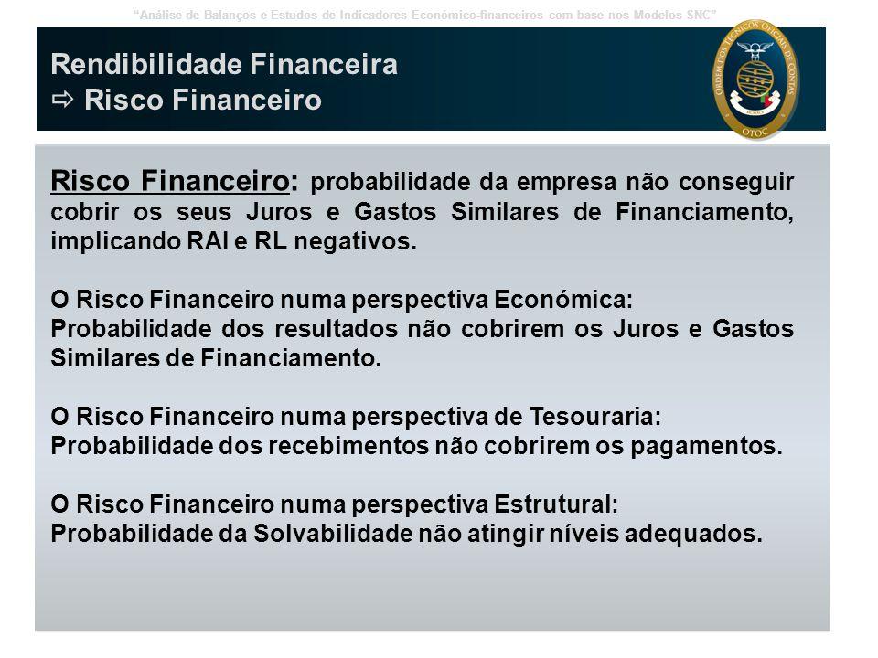 """""""Análise de Balanços e Estudos de Indicadores Económico-financeiros com base nos Modelos SNC"""" Risco Financeiro: probabilidade da empresa não conseguir"""