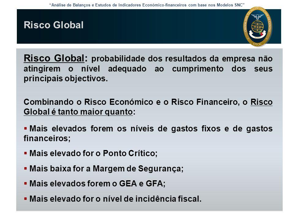 """Análise de Balanços e Estudos de Indicadores Económico-financeiros com base nos Modelos SNC"" Risco Global Risco Global: probabilidade dos resultados"