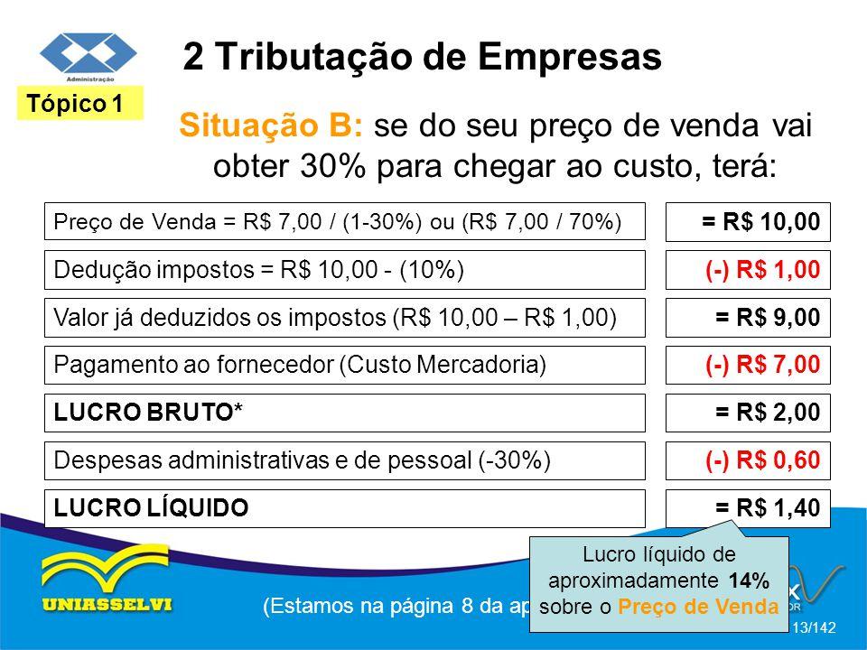 2 Tributação de Empresas Situação B: se do seu preço de venda vai obter 30% para chegar ao custo, terá: (Estamos na página 8 da apostila) 13/142 Tópico 1 Preço de Venda = R$ 7,00 / (1-30%) ou (R$ 7,00 / 70%) = R$ 10,00 Dedução impostos = R$ 10,00 - (10%)(-) R$ 1,00 Valor já deduzidos os impostos (R$ 10,00 – R$ 1,00) Pagamento ao fornecedor (Custo Mercadoria) LUCRO BRUTO* = R$ 9,00 (-) R$ 7,00 = R$ 2,00 Despesas administrativas e de pessoal (-30%)(-) R$ 0,60 LUCRO LÍQUIDO= R$ 1,40 Lucro líquido de aproximadamente 14% sobre o Preço de Venda