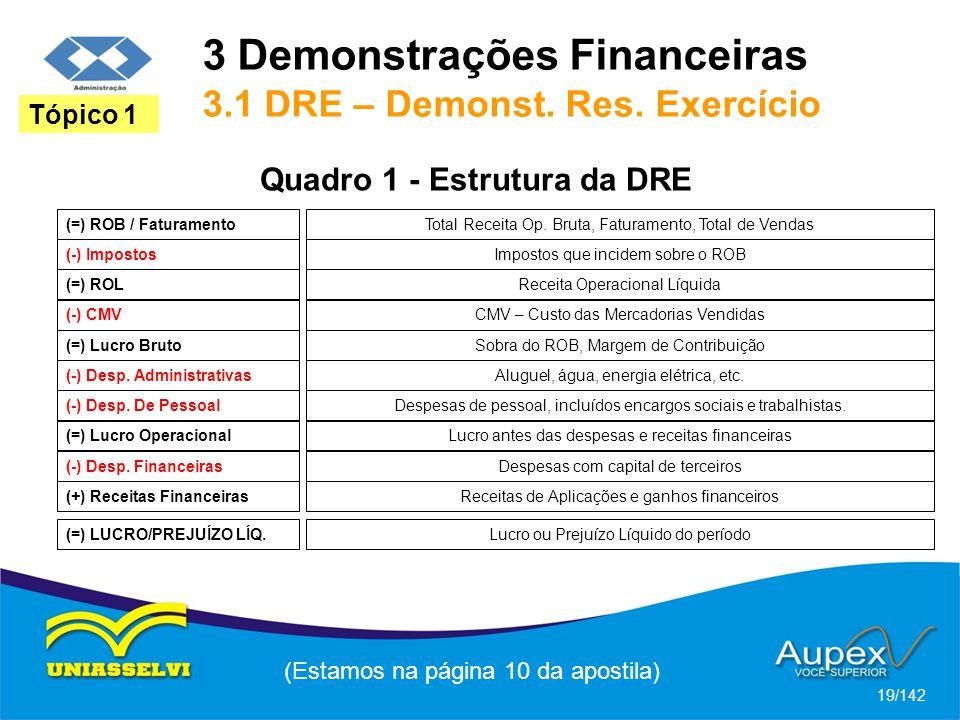 3 Demonstrações Financeiras 3.1 DRE – Demonst.Res.