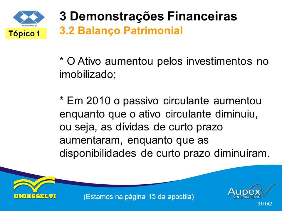 3 Demonstrações Financeiras 3.2 Balanço Patrimonial (Estamos na página 15 da apostila) 31/142 Tópico 1 * O Ativo aumentou pelos investimentos no imobilizado; * Em 2010 o passivo circulante aumentou enquanto que o ativo circulante diminuiu, ou seja, as dívidas de curto prazo aumentaram, enquanto que as disponibilidades de curto prazo diminuíram.
