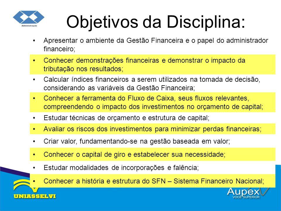 Unidade 1 GESTÃO FINANCEIRA