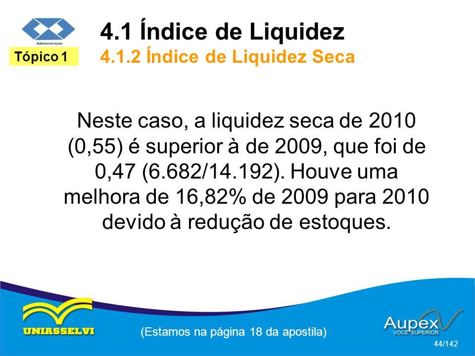 4.1 Índice de Liquidez 4.1.2 Índice de Liquidez Seca (Estamos na página 18 da apostila) 44/142 Tópico 1 Neste caso, a liquidez seca de 2010 (0,55) é superior à de 2009, que foi de 0,47 (6.682/14.192).