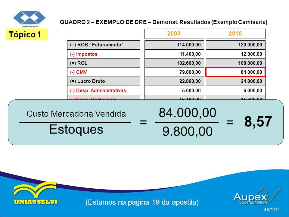 48/142 Tópico 1 QUADRO 2 – EXEMPLO DE DRE – Demonst.