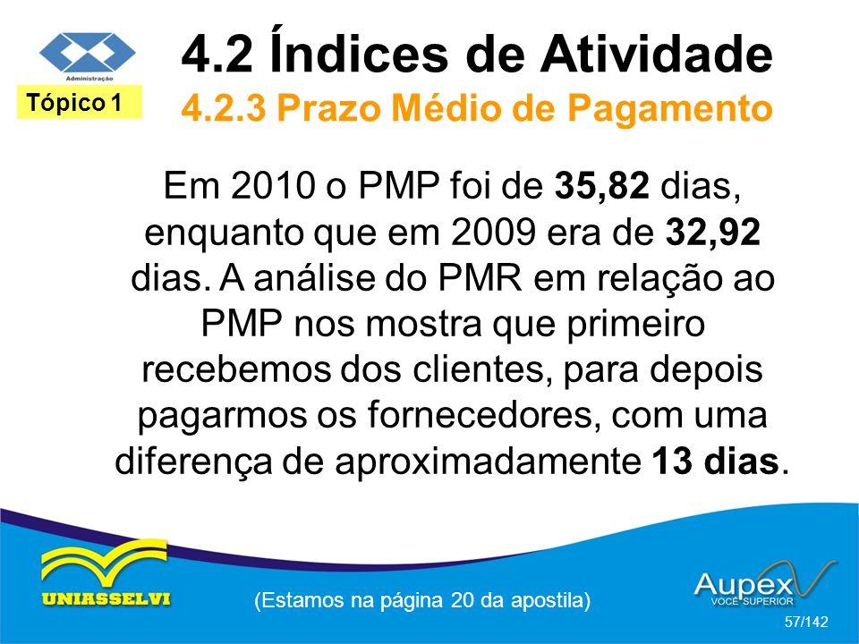 4.2 Índices de Atividade 4.2.3 Prazo Médio de Pagamento (Estamos na página 20 da apostila) 57/142 Tópico 1 Em 2010 o PMP foi de 35,82 dias, enquanto que em 2009 era de 32,92 dias.