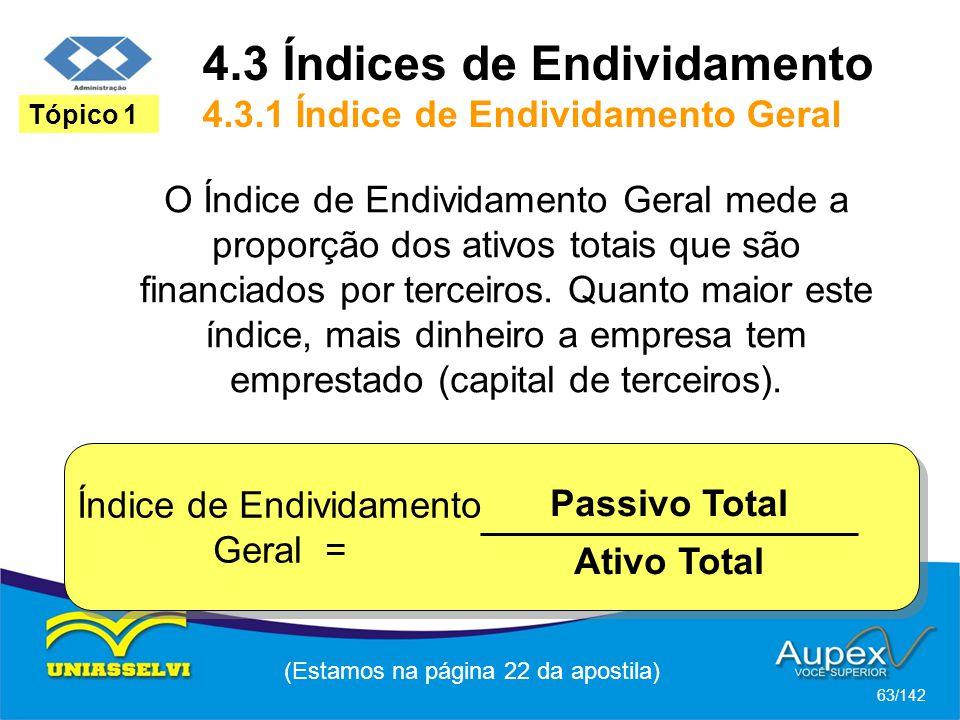 (Estamos na página 22 da apostila) 63/142 Tópico 1 O Índice de Endividamento Geral mede a proporção dos ativos totais que são financiados por terceiros.