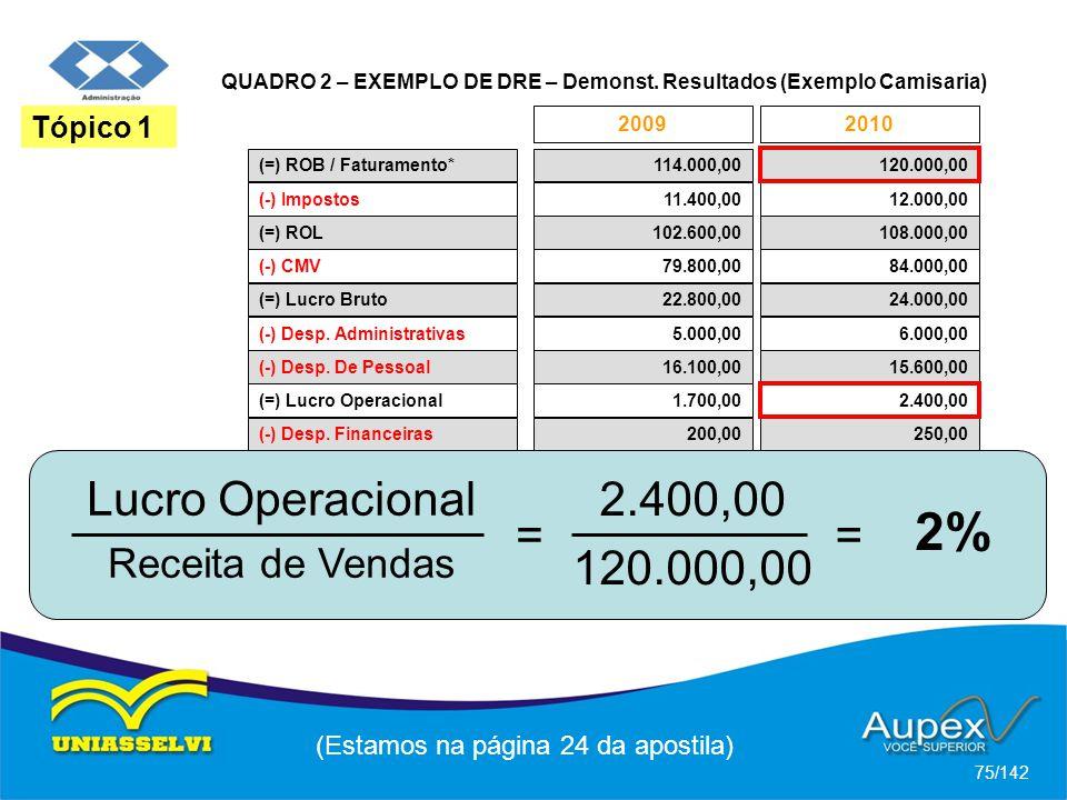 75/142 Tópico 1 QUADRO 2 – EXEMPLO DE DRE – Demonst.