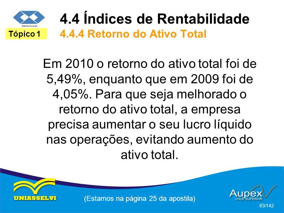 (Estamos na página 25 da apostila) 83/142 Tópico 1 Em 2010 o retorno do ativo total foi de 5,49%, enquanto que em 2009 foi de 4,05%.