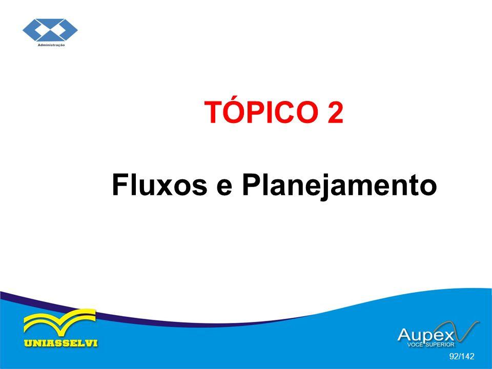 TÓPICO 2 Fluxos e Planejamento 92/142
