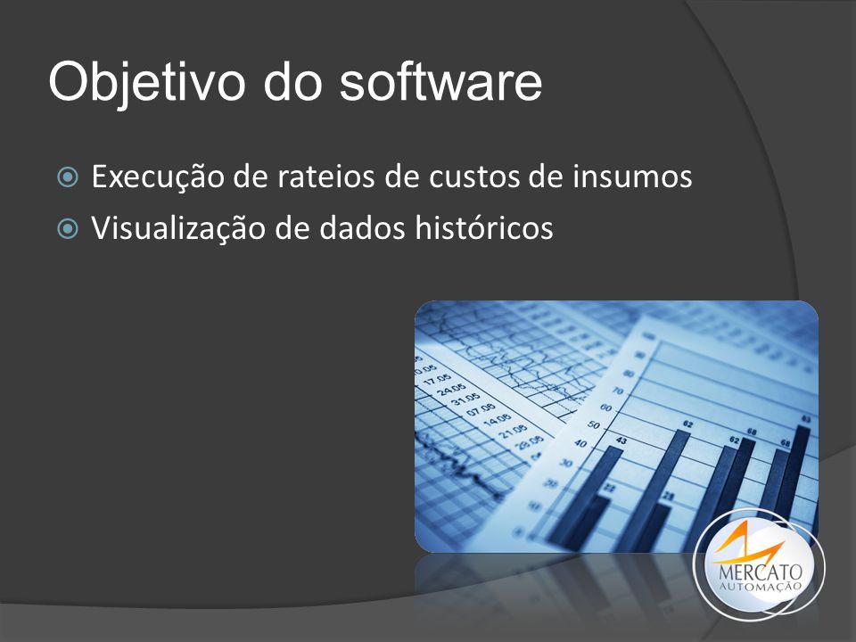 Objetivo do software  Execução de rateios de custos de insumos  Visualização de dados históricos