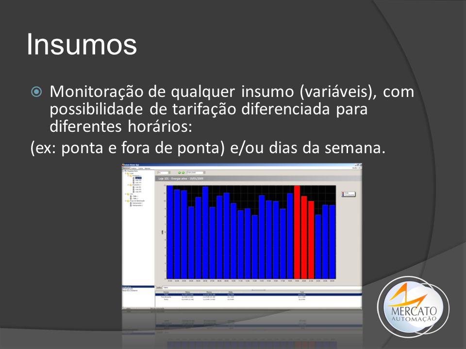 Insumos  Monitoração de qualquer insumo (variáveis), com possibilidade de tarifação diferenciada para diferentes horários: (ex: ponta e fora de ponta