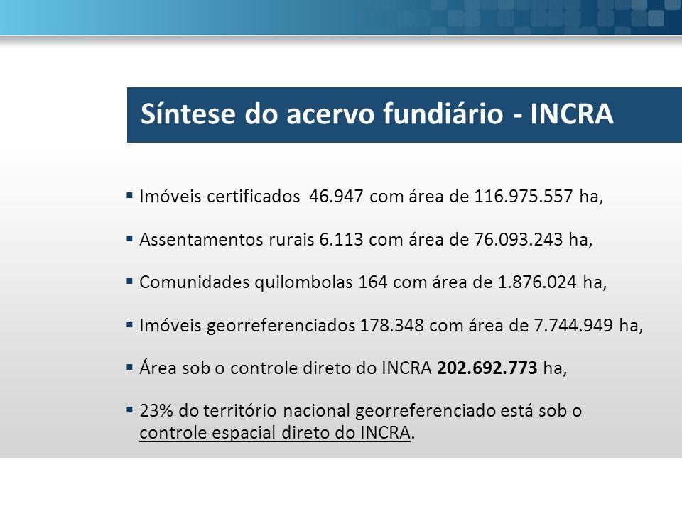  Imóveis certificados 46.947 com área de 116.975.557 ha,  Assentamentos rurais 6.113 com área de 76.093.243 ha,  Comunidades quilombolas 164 com ár