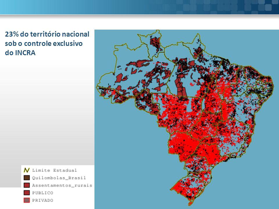23% do território nacional sob o controle exclusivo do INCRA