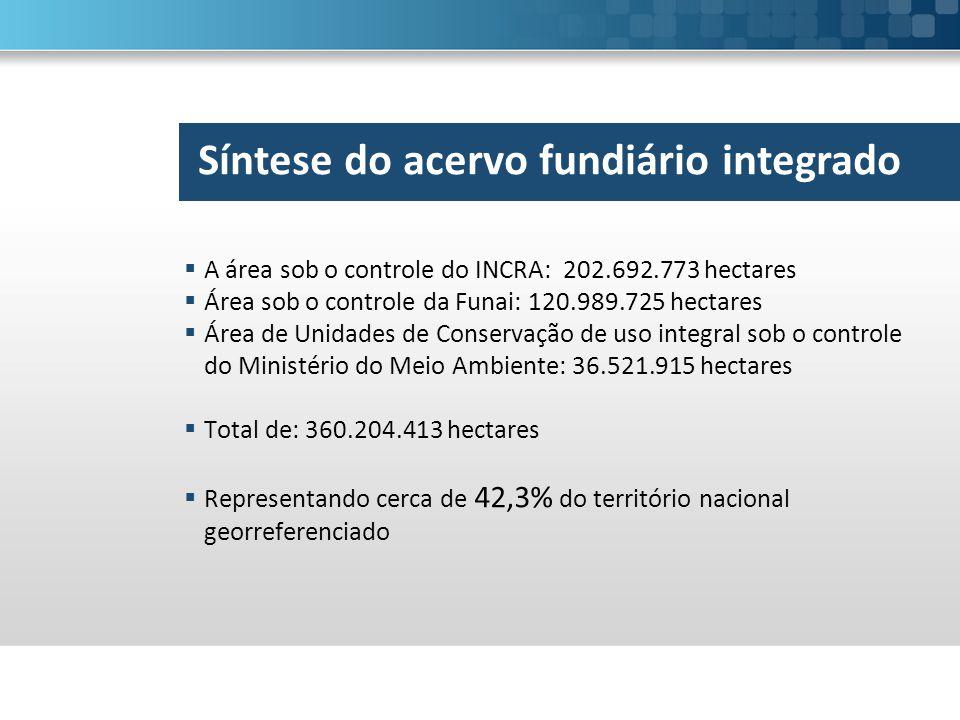  A área sob o controle do INCRA: 202.692.773 hectares  Área sob o controle da Funai: 120.989.725 hectares  Área de Unidades de Conservação de uso i