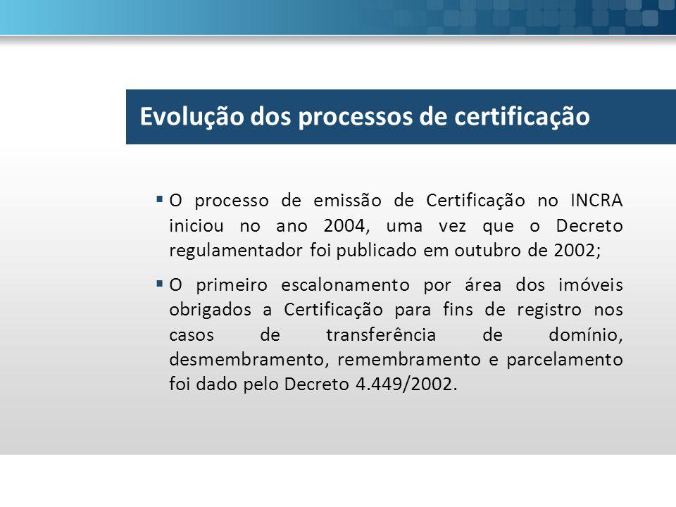 Evolução dos processos de certificação  O processo de emissão de Certificação no INCRA iniciou no ano 2004, uma vez que o Decreto regulamentador foi publicado em outubro de 2002;  O primeiro escalonamento por área dos imóveis obrigados a Certificação para fins de registro nos casos de transferência de domínio, desmembramento, remembramento e parcelamento foi dado pelo Decreto 4.449/2002.