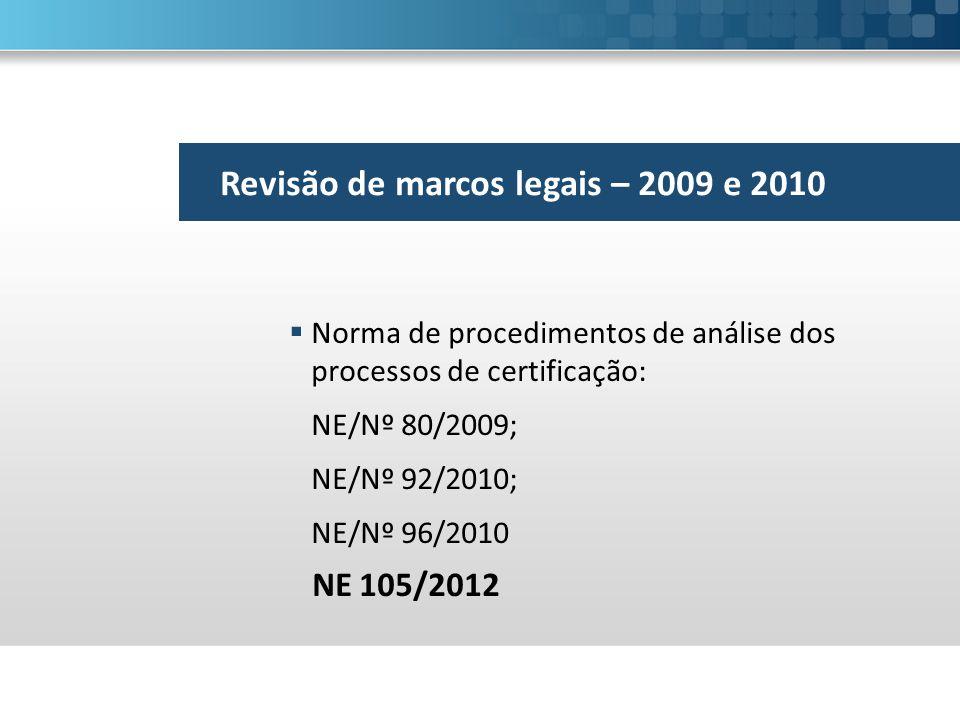  Norma de procedimentos de análise dos processos de certificação: NE/Nº 80/2009; NE/Nº 92/2010; NE/Nº 96/2010 NE 105/2012 Revisão de marcos legais – 2009 e 2010
