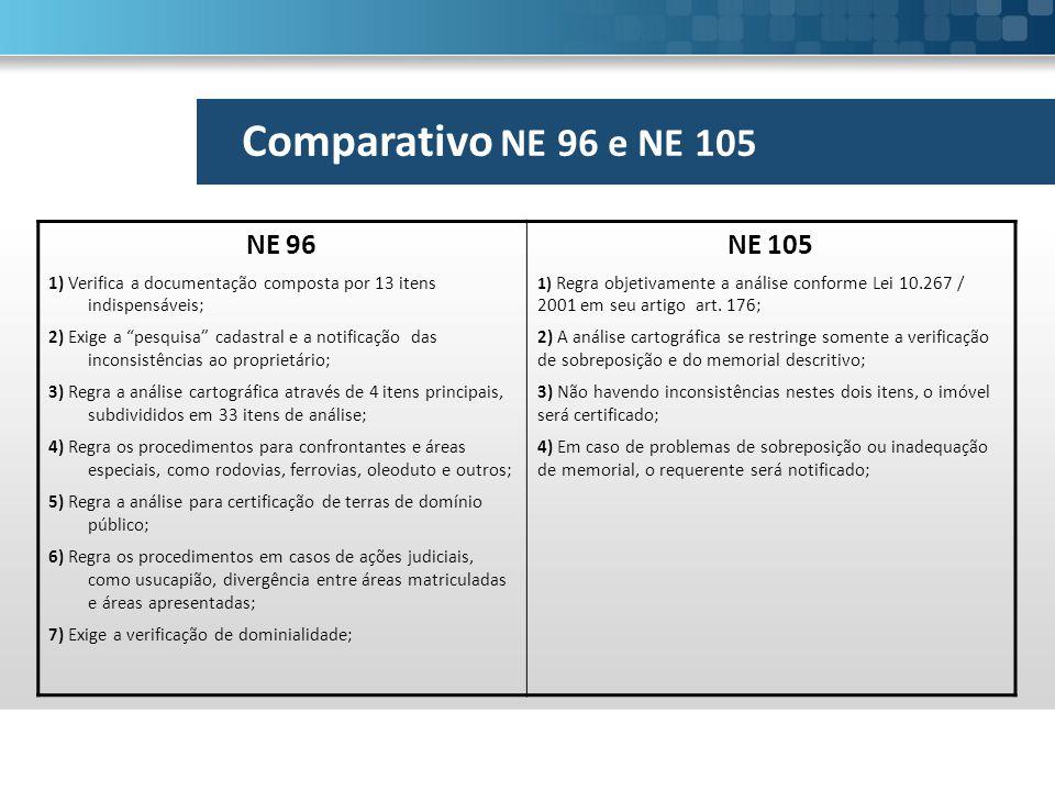 """Comparativo NE 96 e NE 105 NE 96 1) Verifica a documentação composta por 13 itens indispensáveis; 2) Exige a """"pesquisa"""" cadastral e a notificação das"""