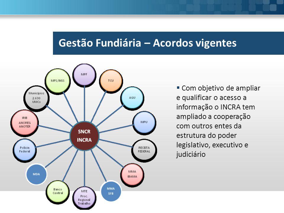 Gestão Fundiária – Acordos vigentes  Com objetivo de ampliar e qualificar o acesso a informação o INCRA tem ampliado a cooperação com outros entes da estrutura do poder legislativo, executivo e judiciário