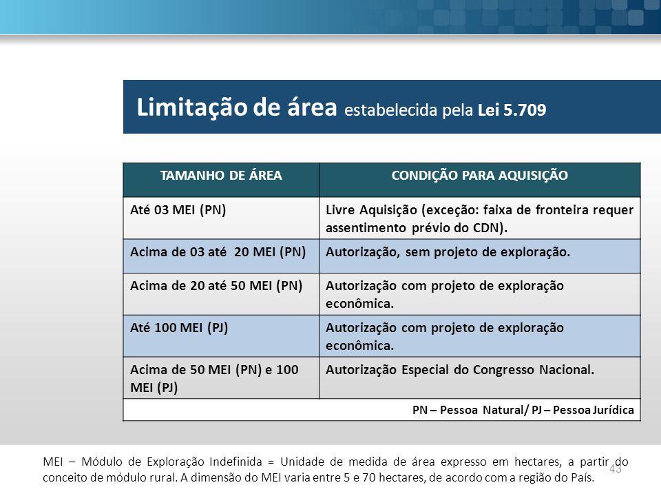43 TAMANHO DE ÁREACONDIÇÃO PARA AQUISIÇÃO Até 03 MEI (PN)Livre Aquisição (exceção: faixa de fronteira requer assentimento prévio do CDN). Acima de 03