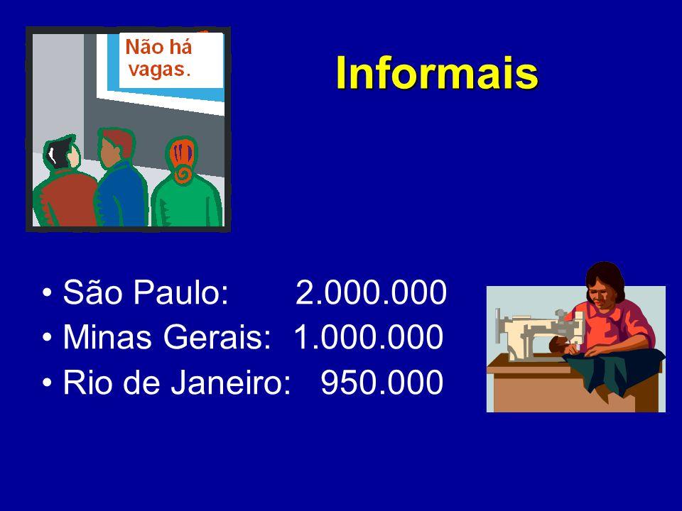 Microempreendedor Individual - MEI Faturamento anual até R$ 36 mil Um empregado no máximo.