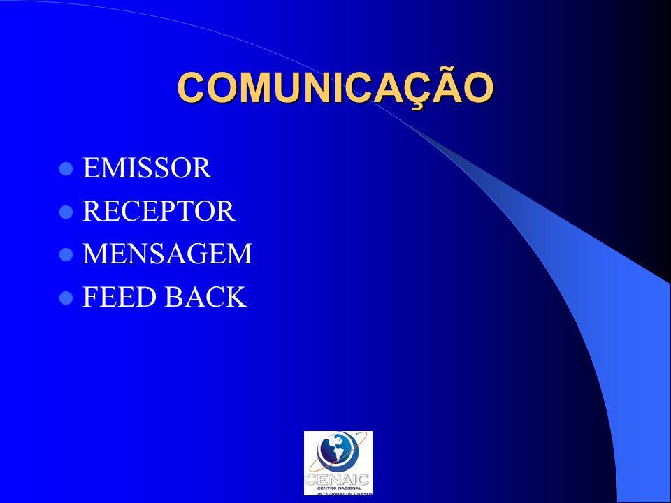 COMUNICAÇÃO EMISSOR RECEPTOR MENSAGEM FEED BACK