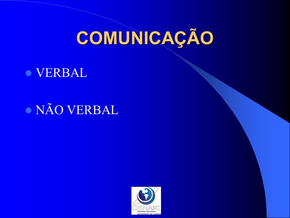 COMUNICAÇÃO VERBAL NÃO VERBAL