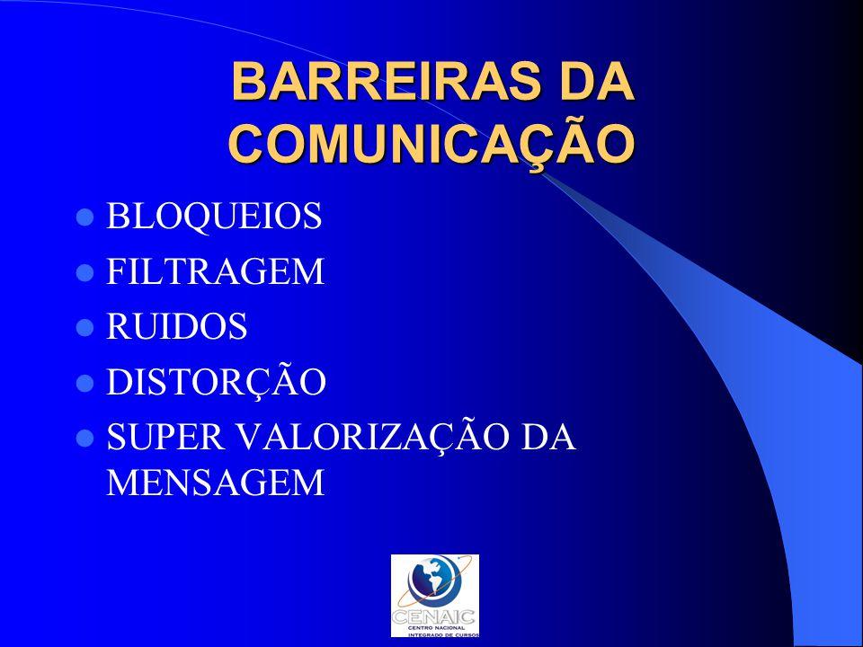 BARREIRAS DA COMUNICAÇÃO BLOQUEIOS FILTRAGEM RUIDOS DISTORÇÃO SUPER VALORIZAÇÃO DA MENSAGEM