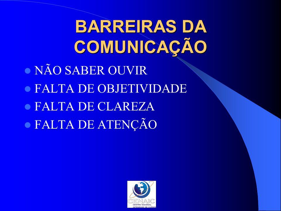 BARREIRAS DA COMUNICAÇÃO NÃO SABER OUVIR FALTA DE OBJETIVIDADE FALTA DE CLAREZA FALTA DE ATENÇÃO