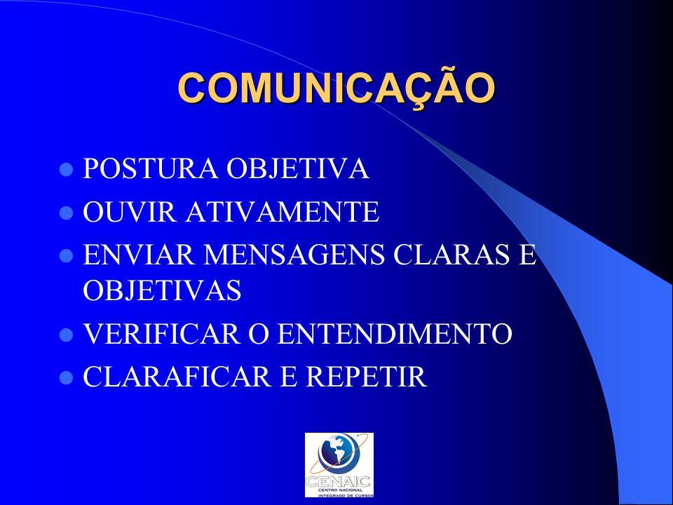 COMUNICAÇÃO POSTURA OBJETIVA OUVIR ATIVAMENTE ENVIAR MENSAGENS CLARAS E OBJETIVAS VERIFICAR O ENTENDIMENTO CLARAFICAR E REPETIR