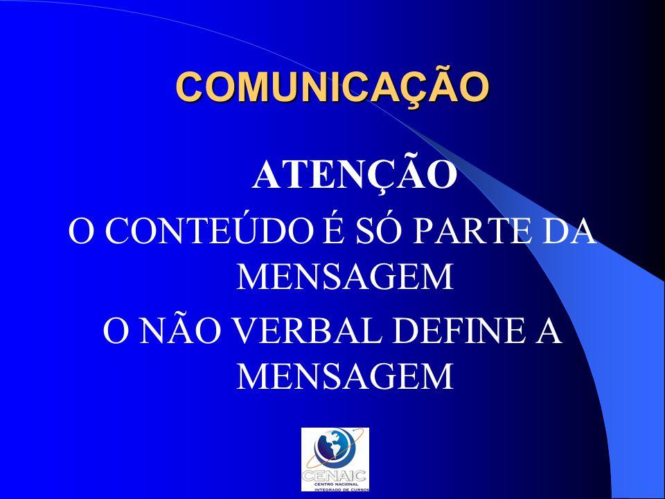COMUNICAÇÃO ATENÇÃO O CONTEÚDO É SÓ PARTE DA MENSAGEM O NÃO VERBAL DEFINE A MENSAGEM