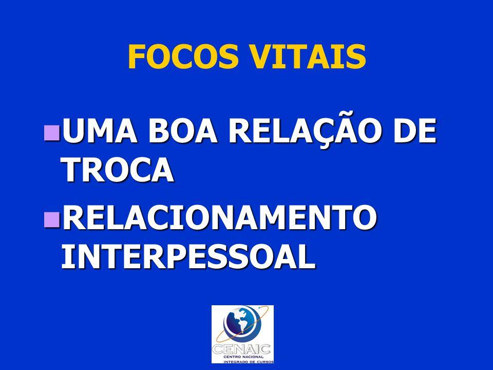 FOCOS VITAIS UMA BOA RELAÇÃO DE TROCA UMA BOA RELAÇÃO DE TROCA RELACIONAMENTO INTERPESSOAL RELACIONAMENTO INTERPESSOAL
