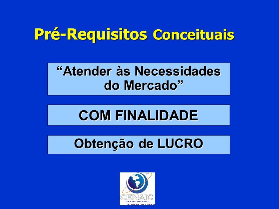 Pré-Requisitos Conceituais Atender às Necessidades do Mercado COM FINALIDADE Obtenção de LUCRO