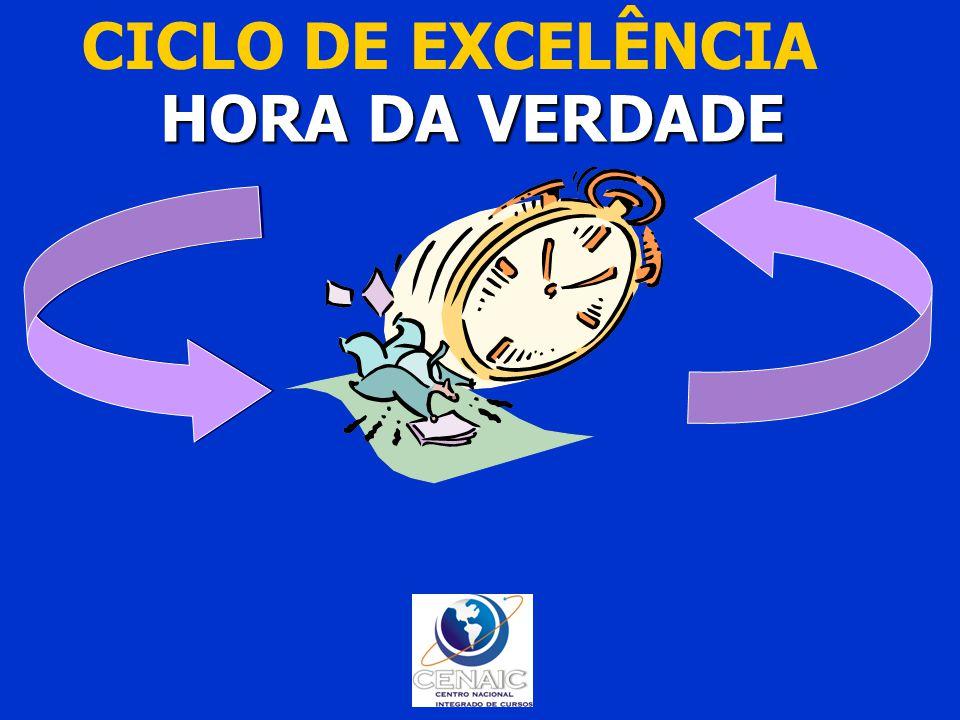 CICLO DE EXCELÊNCIA HORA DA VERDADE