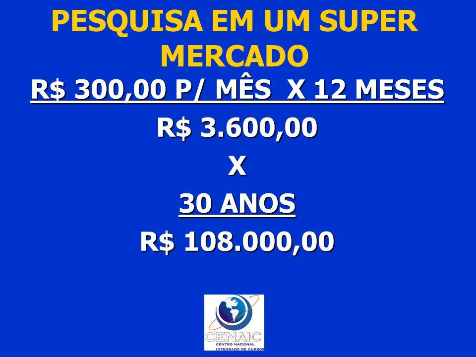 PESQUISA EM UM SUPER MERCADO R$ 300,00 P/ MÊS X 12 MESES R$ 3.600,00 X 30 ANOS R$ 108.000,00
