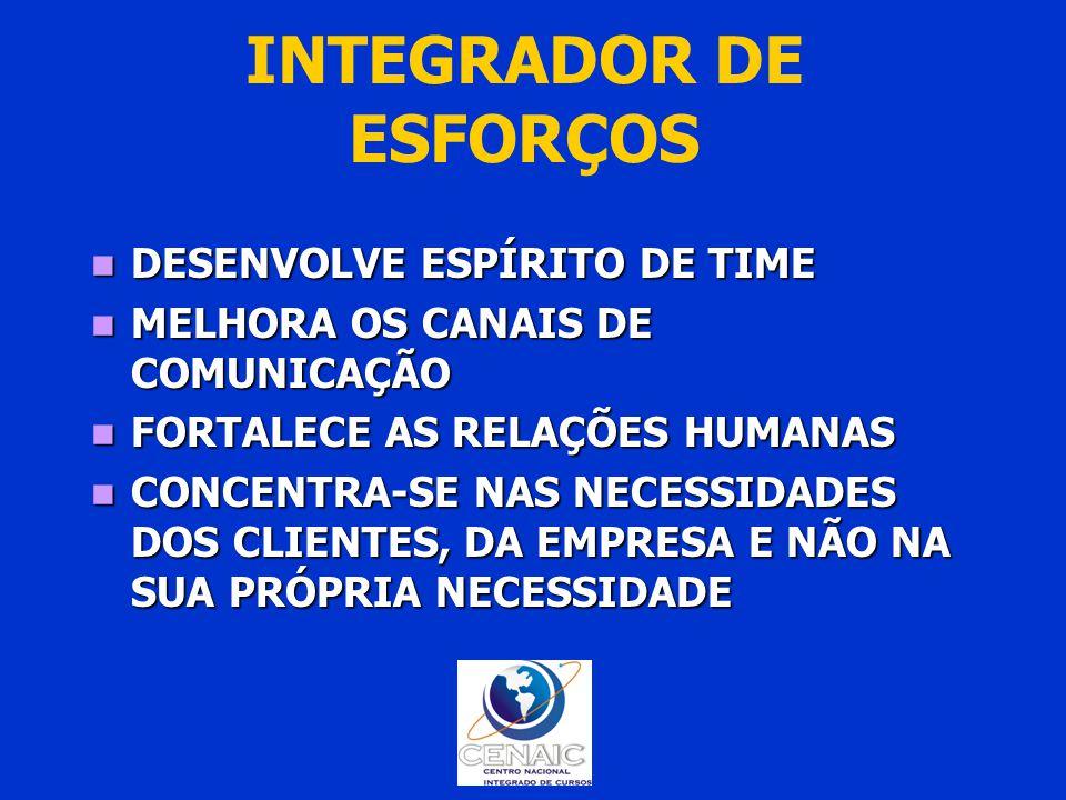 INTEGRADOR DE ESFORÇOS DESENVOLVE ESPÍRITO DE TIME DESENVOLVE ESPÍRITO DE TIME MELHORA OS CANAIS DE COMUNICAÇÃO MELHORA OS CANAIS DE COMUNICAÇÃO FORTALECE AS RELAÇÕES HUMANAS FORTALECE AS RELAÇÕES HUMANAS CONCENTRA-SE NAS NECESSIDADES DOS CLIENTES, DA EMPRESA E NÃO NA SUA PRÓPRIA NECESSIDADE CONCENTRA-SE NAS NECESSIDADES DOS CLIENTES, DA EMPRESA E NÃO NA SUA PRÓPRIA NECESSIDADE